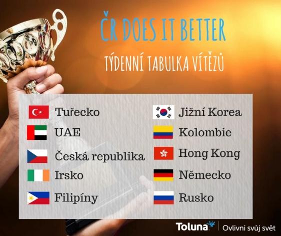 ČR tabulka vítězů